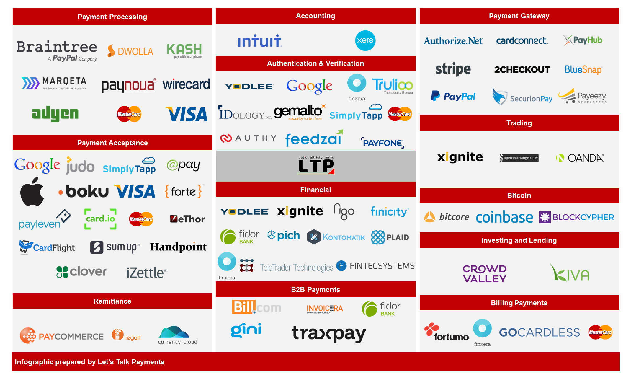 63 Insanely Useful APIs Across 12 Segments to Supercharge Your Product