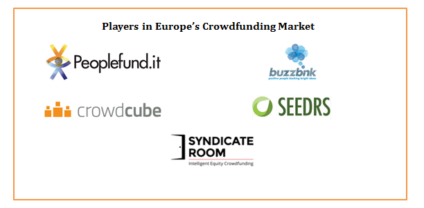 Players_Crowdfunding