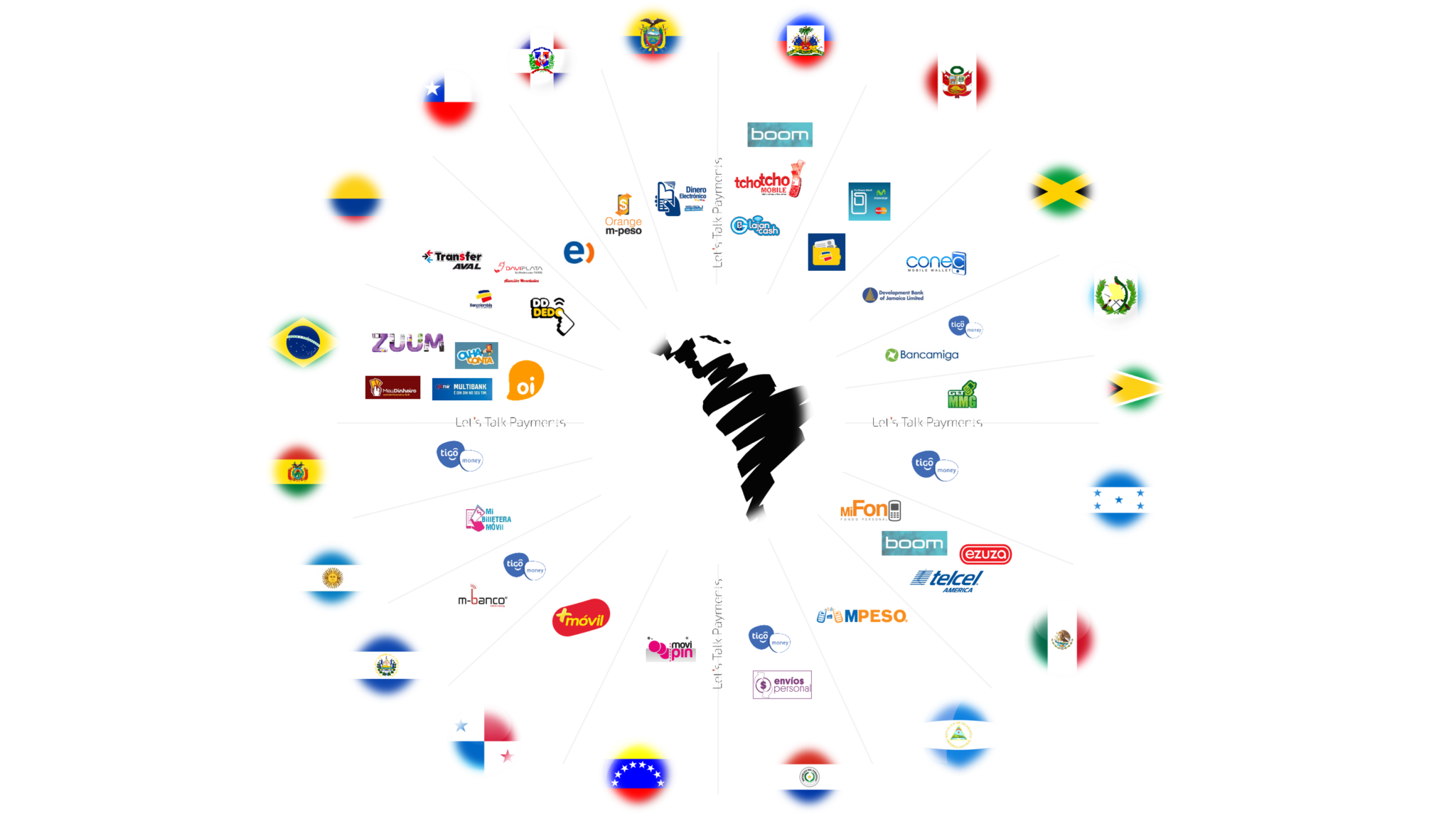 mobile money in latin america