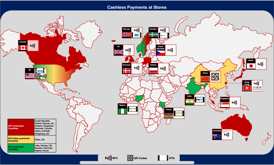 NFC Payments Are Picking up in Developed Economies but Emerging Economies Are Different