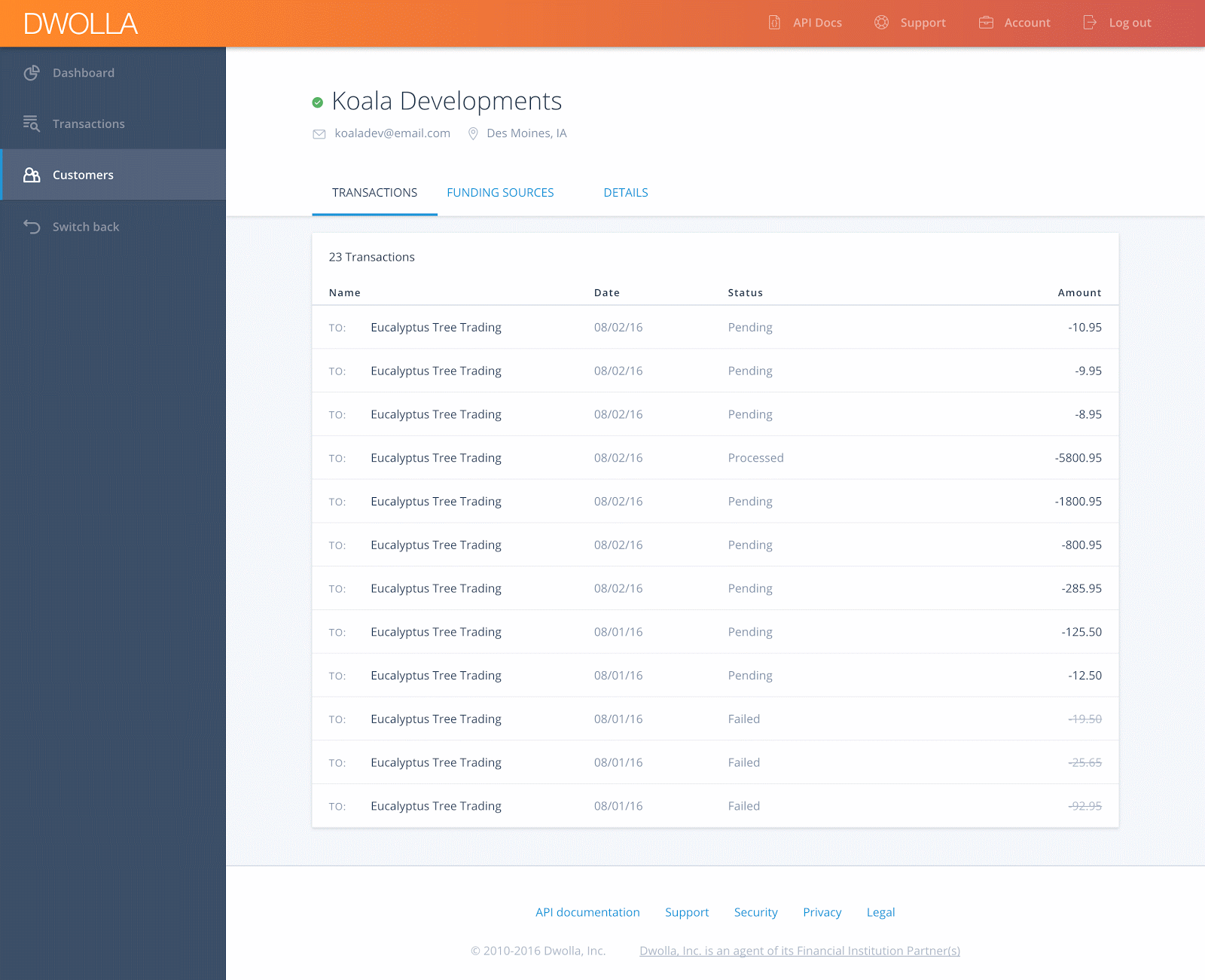 A Dashboard and Admin for ACH Transfer Integrations