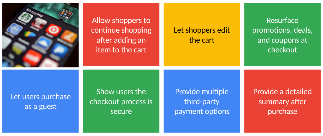 The Key Elements Defining the Perfect Checkout Experience in M-Commerce