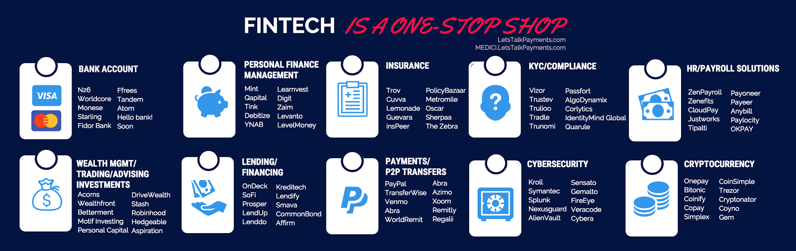 FinTech Is a One-Stop Shop