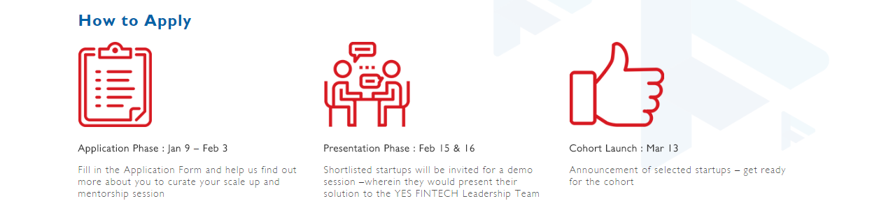 LTP Partners With YES Bank's FinTech-Focused Business Accelerator Program YES FINTECH - Applications Now Open