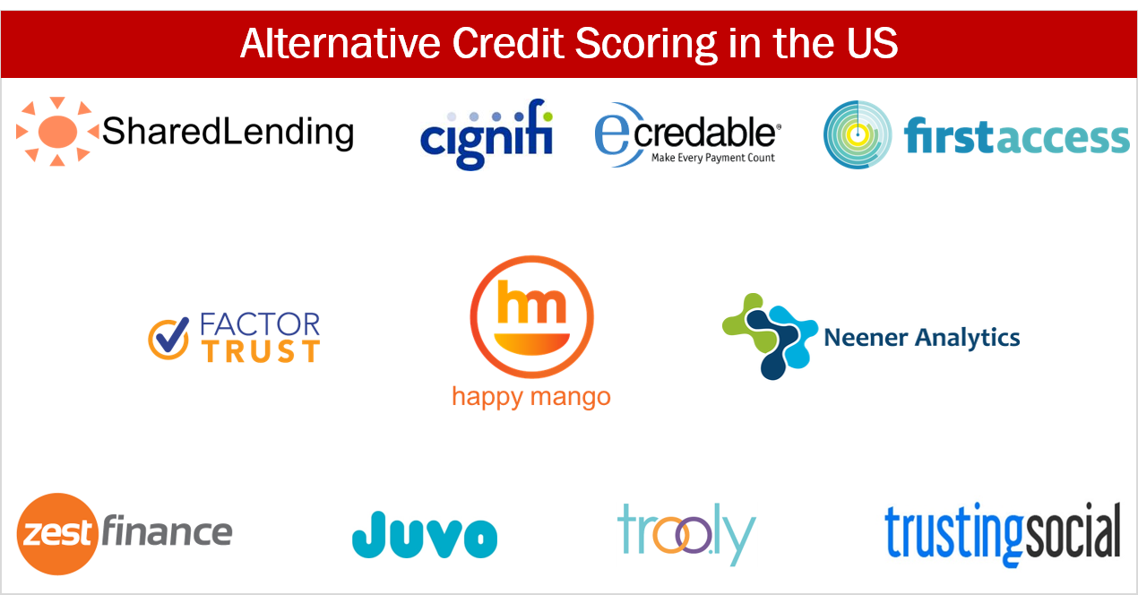 Alternative Credit Scoring in the US: Innovators Applying Data Science to Unlock Financial Potential of 'Thin File' Individuals