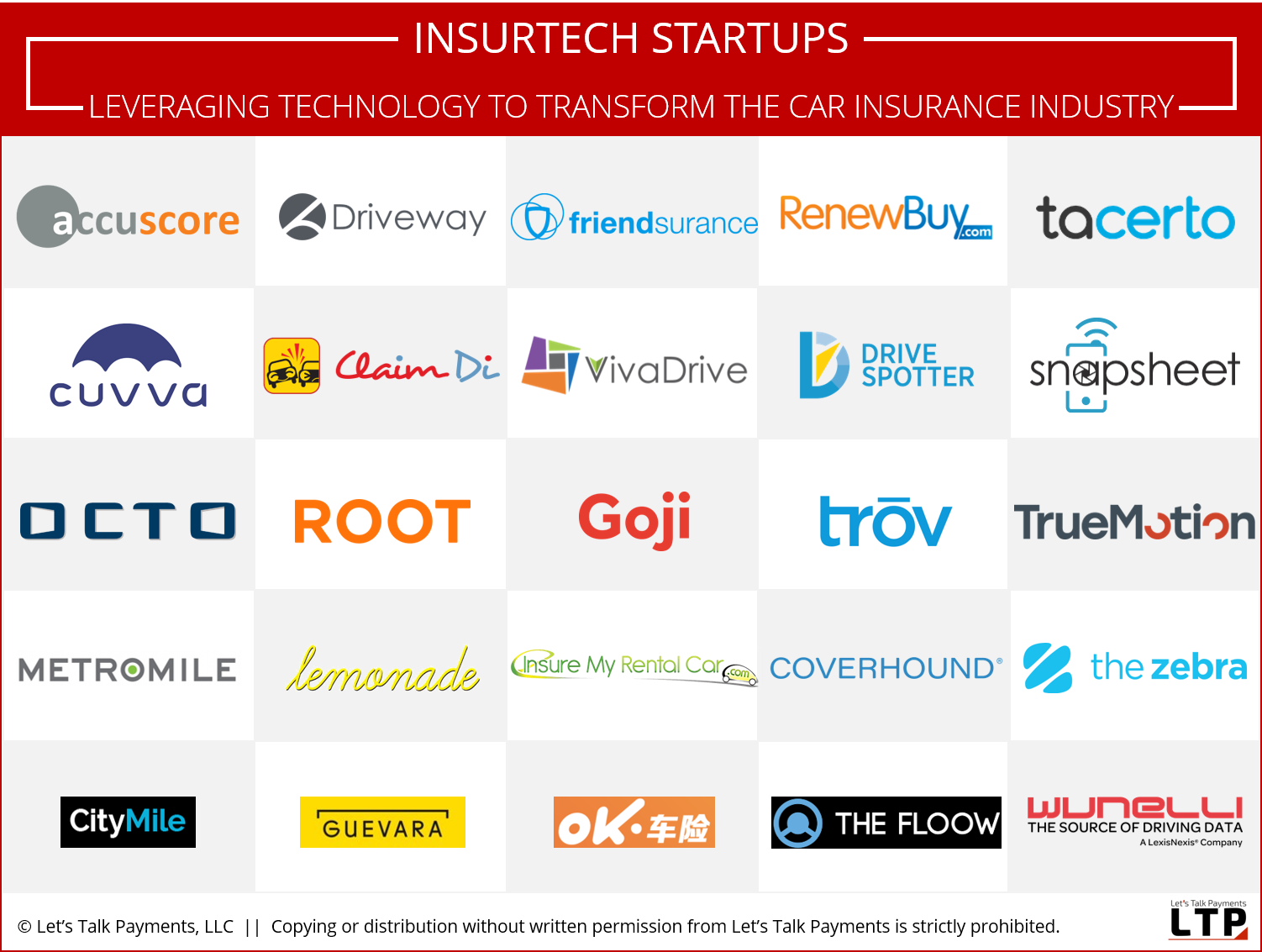 InsurTech Startups Leveraging Technology to Transform the Car Insurance Industry