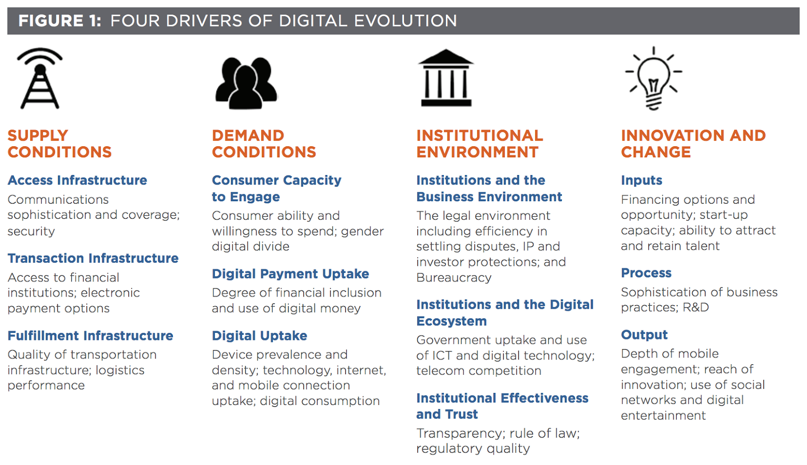Technology Management Image: Digital Systems Will Drive Globalization & Redefine