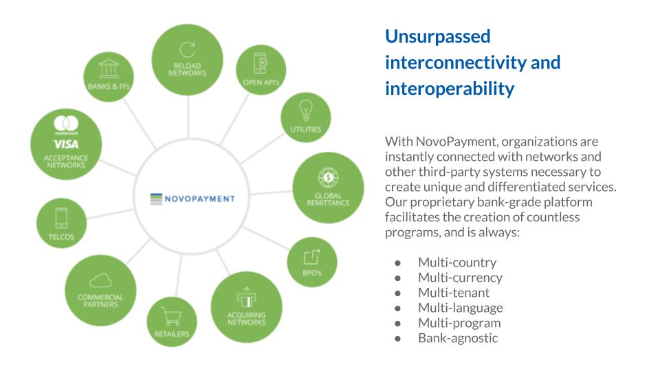 Enabling Payments Innovation Throughout the Americas – Interview With Anabel Perez, the CEO of NovoPayment