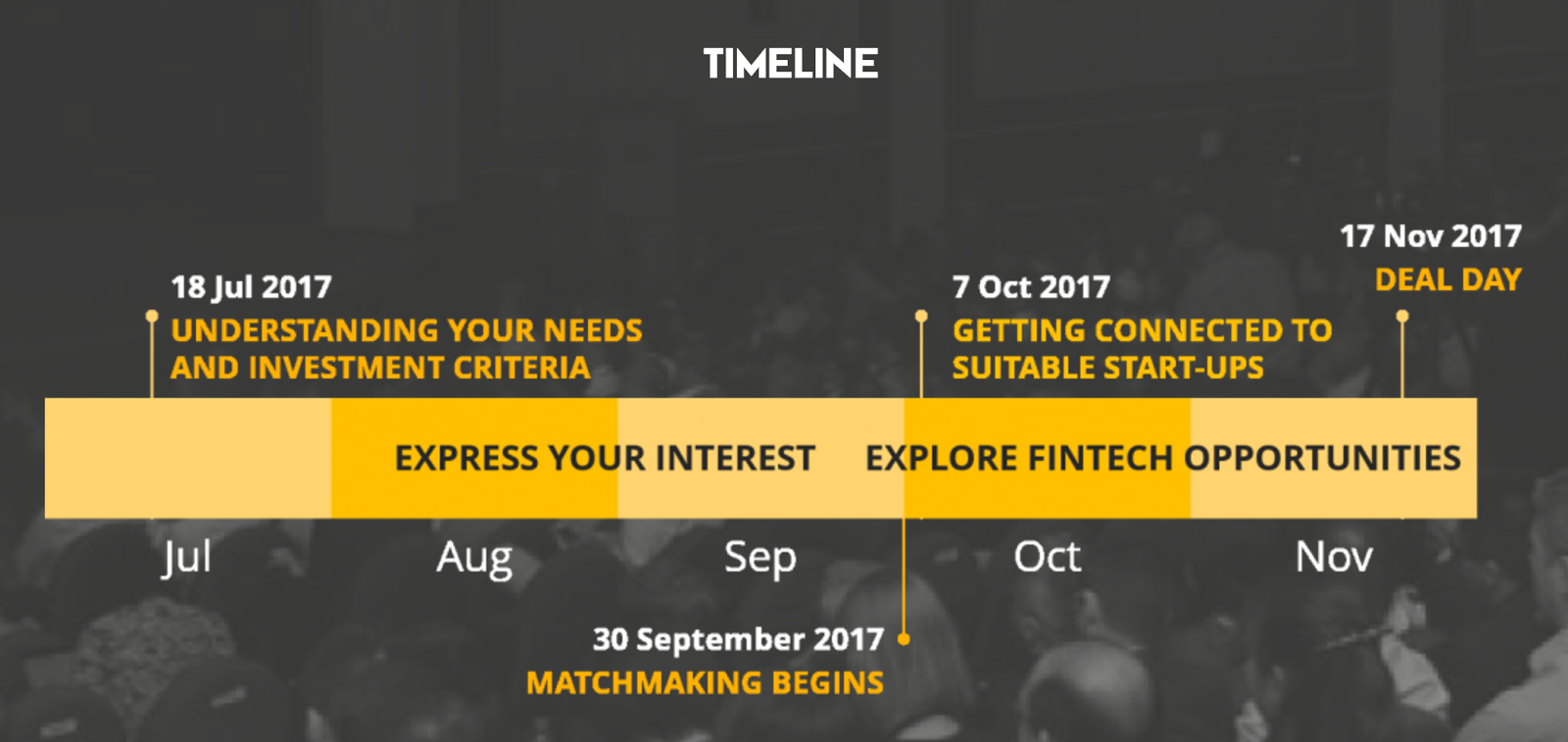"Investor Summit - ""Deal Day"": Connecting Capital to Opportunity. Applications Open!"
