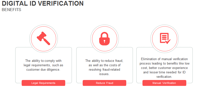 Diving Deep Into the ID Verification Market: A Comprehensive Evaluation of the Competitive Landscape