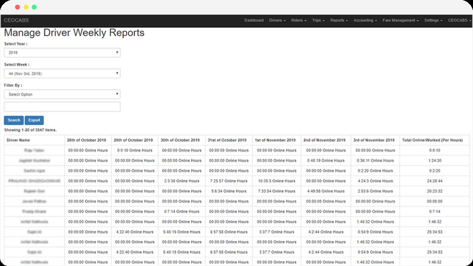 Admin-report