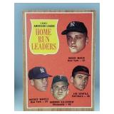 1962 Topps Mickey Mantle & Roger Maris #53