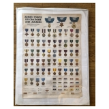 #513 Lot of Military Posters incl. Decorations and Awards