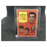 1962 Topps 59 American league Strikeout Leaders