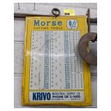 Metal Morse Cutting Tools Sizing Sign measuring