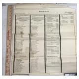 1912 Presidential Election Official Ballot