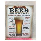 How to Order a Beer Around the World Sign