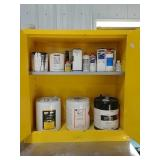 Contents in cabinet