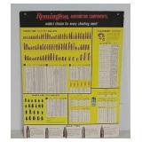Remington Ammo Dealers display