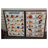 Pair of alphabet & numbers prints in frame