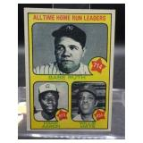 1973 Topps All-Time Home Run Leader Card#1