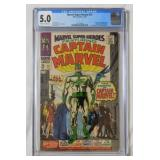 Marvel Super-Heroes issue #12