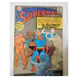 Superman issue #190 (October, 1966)
