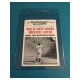 1961 Baseball Scoops Willie Mays Catch