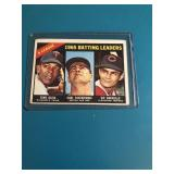 1966 Topps Batting Leaders A.L.