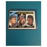 1966 Topps Batting Leaders  N.L. ( Clemente, Aaron