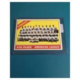 1966 Topps New York Yankees Team Card