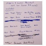1980s-90s Baseball Cards
