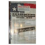 Midwest Ind.  AR 15/M16  Carbine Handguard