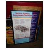 VEHICLE SYSTEM & COMPONENT POSTERS