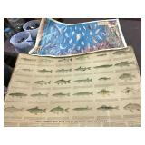 Blatz beer fishes of the great lakes poster and
