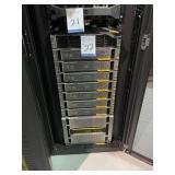 HP 3Par (9450) - All SSD Drives