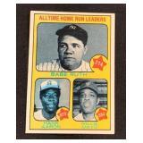 Babe Ruth, Hank Aaron and Willie Mays Baseball Card