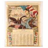Certificate World War I US Infantry Division