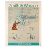 Poster Smith and Wesson Model 586 Revolver