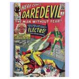 Marvel Daredevil 2 Battles Electro