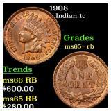 1908 Indian 1c Grades Gem+ Unc RB