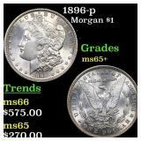 1896-p Morgan $1 Grades GEM+ Unc