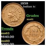 1859 Indian 1c Grades BU+