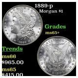 1889-p Morgan $1 Grades GEM+ Unc