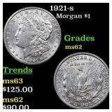 1921-s Morgan $1 Grades Select Unc