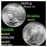 1925-p Peace $1 Grades Choice Unc