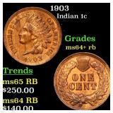 1903 Indian 1c Grades Choice+ Unc RB