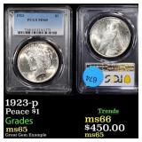 1923-p Peace $1 Graded ms65