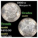 1900-o Morgan $1 Grades GEM+ Unc