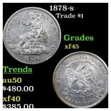 1878-s Trade $1 Grades xf+